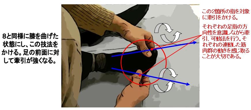 膝を曲げた 状態にし、この技法を かける。足の前面に対 して牽引が強くなる。