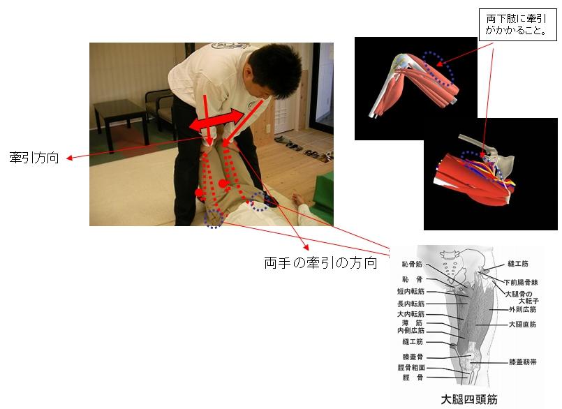 基本腰痛アプローチ法<仰臥位両膝立ゆらし動作>