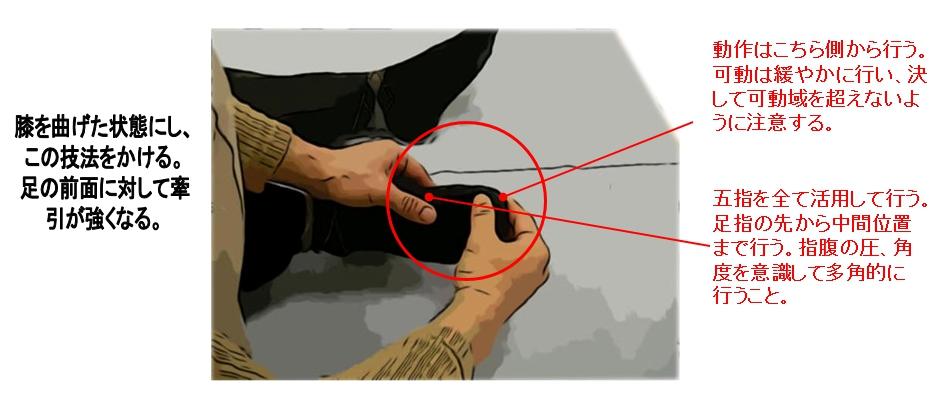 膝を曲げた状態にし、この技法をかける。足の前面に対して牽引が強くなる。