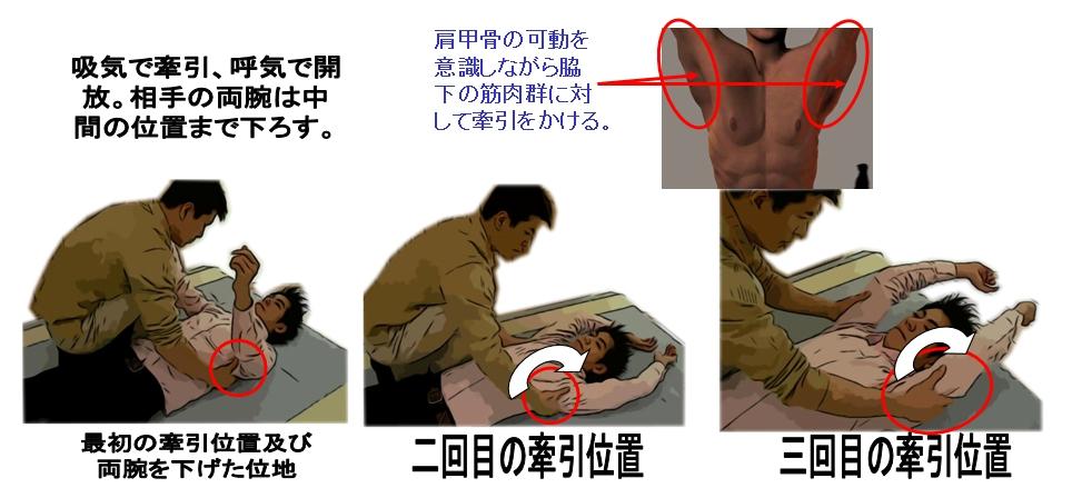 呼気にてバンザイの要領で相手にゆっくり動作してもらう。その際施術者は相手の肩甲骨の動作を助ける。