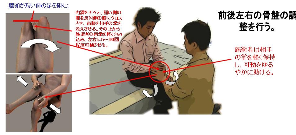 膝頭が短い側の足を組む。