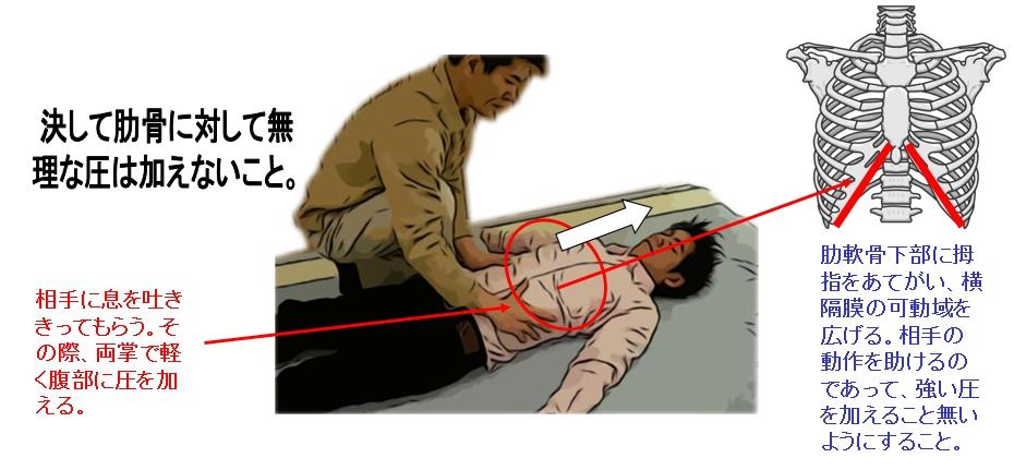 肋骨に指をあてがい、吸気にて横隔膜の動きを助ける。