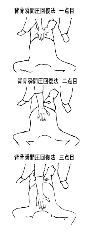 呼気で棘突起を指の腹側を水平に腰部上に3箇所
