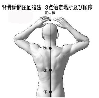 背骨瞬間圧回復法