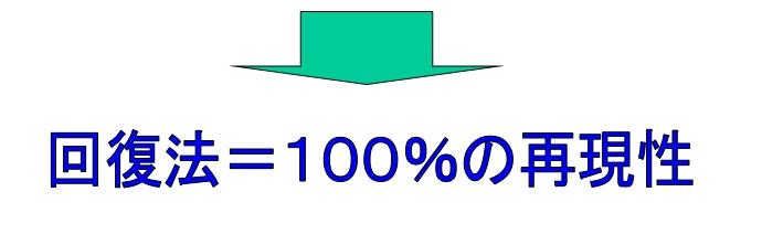 回復法=100%の再現性