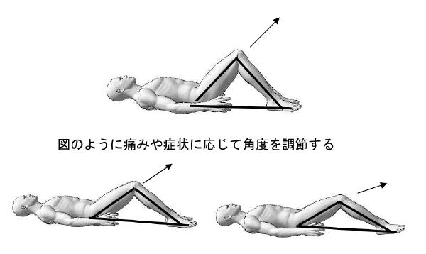 膝を曲げる角度を調節する