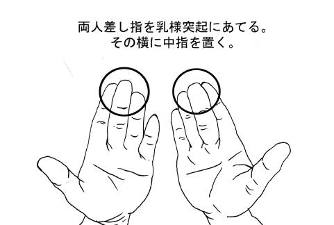 薬指を補助としても良い